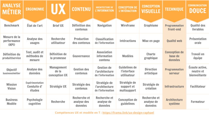 De dev à l'UX _ reconversion d'une convertie (10)