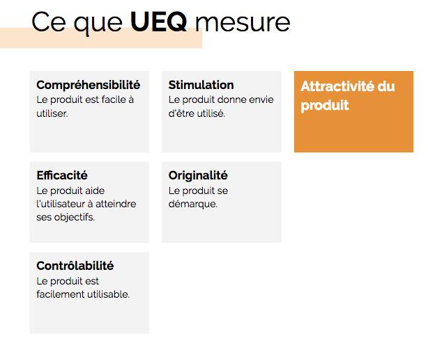 ueq-mesures.png